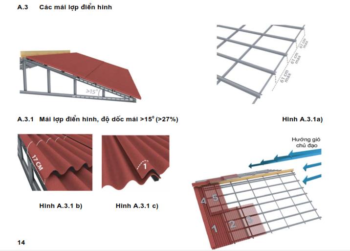 Tiêu chuẩn lợp mái và hướng dẫn lắp đặt tôn sinh thái Onduline